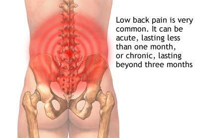 Orthopedic-Massage-In-Las-Vegas